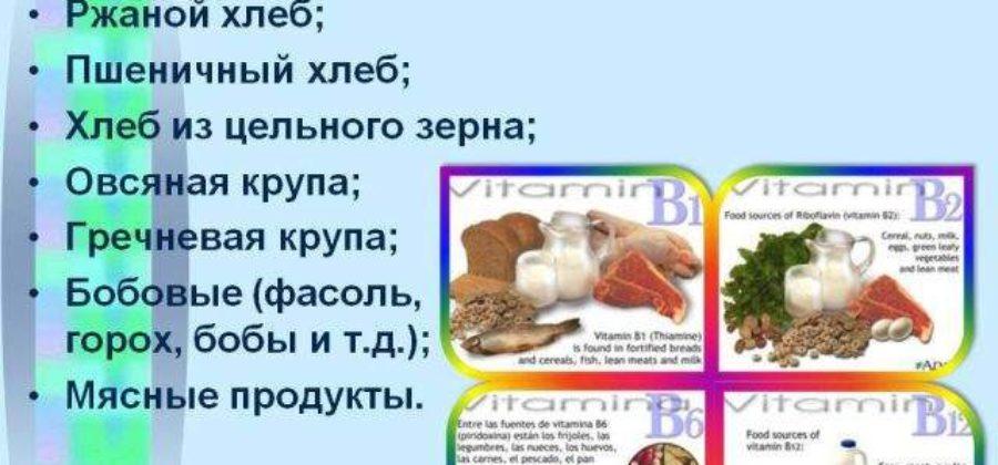 Какие витамины нужно пить при переломе ключицы?